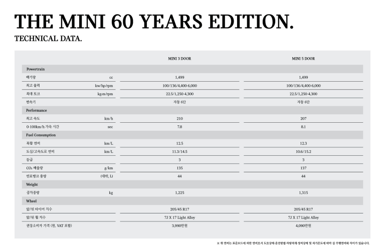 the mini 60 years edition technical data.